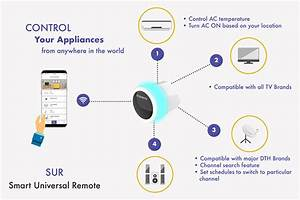 Home Automation In India At Affordable Price