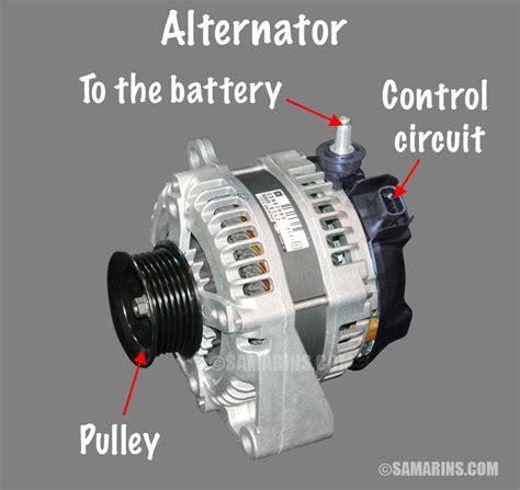 Alternator How Works Symptoms Testing Problems