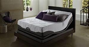 the best discount mattress stores the best mattress With cheap bedding stores