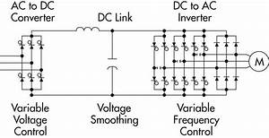 What Is Vfd And Its Principle  Why Vfd Is Used