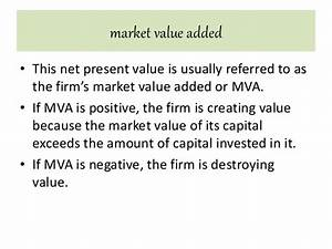 Creating Value Through Financial Management