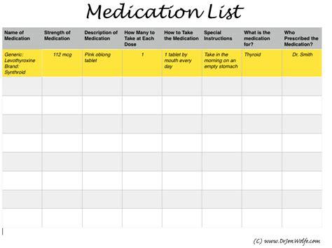 Medication List Template Medication List Template Medication List Template
