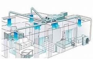 Prix Clim Gainable : chauffage climatisation lit escamotable ikea ~ Premium-room.com Idées de Décoration