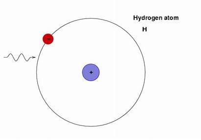 Atom Photon Composition Hydrogen Neutral Ion Electron
