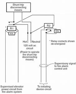 Square D Shunt Trip Breaker Wiring Diagram