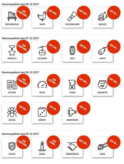 aplicativo para ganhar curtidas brasileiras no facebook apartamento para vender em jaguaribe joo pessoa pb