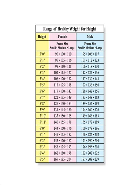 height  weight chart examples samples examples