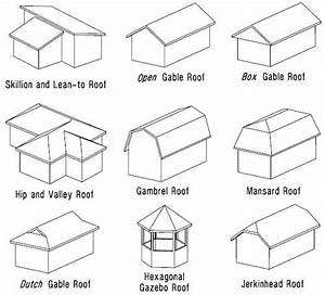 basic considerations for residential roofing in florida With rooftypesdiagram2