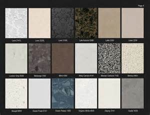 Arizona Tile Granite by Caesarstone Quartz Universal Stone Inc Granite