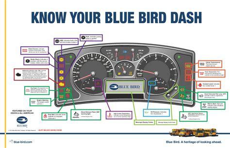 familiarize    bus dashboard
