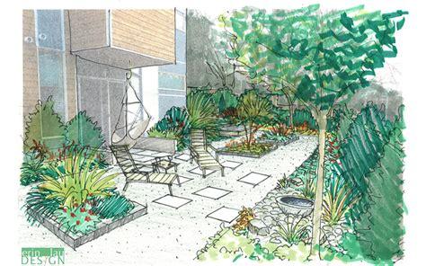 design gardens landscaping landscape design drawing drawntogarden