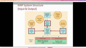 Lecture 9-1 The Overview Of Mrp System