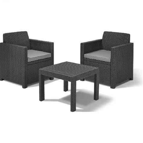 salon de jardin 2 personnes r 233 sine inject 233 e table chaise salon de jardin mobilier de