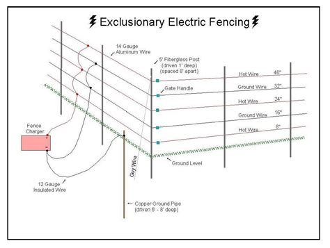 wiring diagram how to read electrical wiring diagram electric fence wiring diagram 29 wiring diagram images