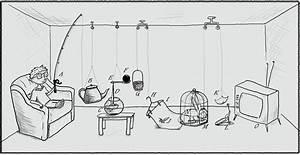 Infosec  The Worlds Largest Rube Goldberg Device