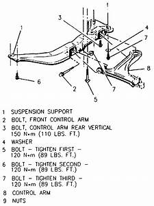 Where Can I Get A Diagram Of The Control Arm Bushings And