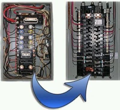 fuse box panel upgrade circuit breaker repair