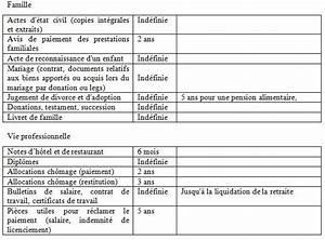 Temps De Garde Des Papiers : combien de temps garder les papiers en pratique ~ Gottalentnigeria.com Avis de Voitures