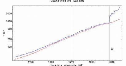 Quantitative Transfer