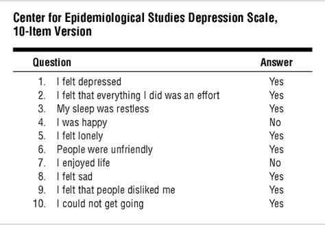 screening  depression   older adult criterion
