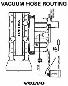 S80 T6 Vacuum Diagram  Im Windering If Someone Could Help
