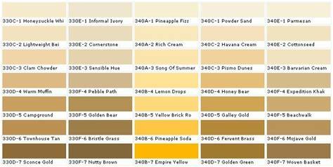 best 25 behr paint coupons ideas on pinterest nursery