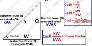 What Is Power Factor  Cos U03b8  - Cos Fi Or P F