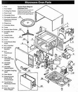 Spare Oven Parts