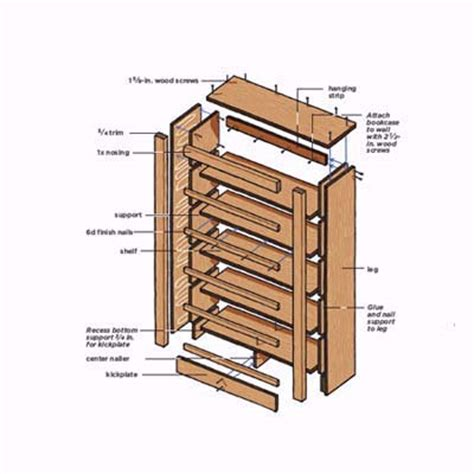 building a built in bookcase easy build bookcase plans woodworktips