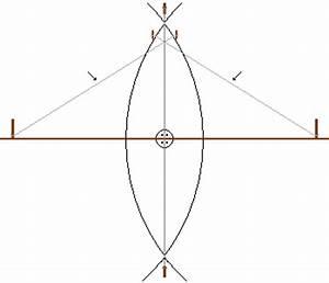 Rechter Winkel Mit Meterstab : pr zise berechnung und vermessung der cheops pyramide zahlenmaterial vermessungsmethoden ~ Watch28wear.com Haus und Dekorationen