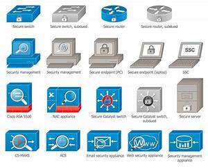 Cisco Icons