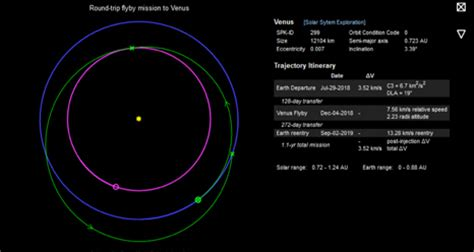 Trajectory Browser Goes Public | NASA