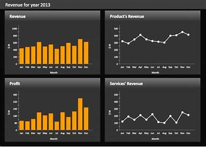 Graphs Charts Templates Excel Dashboard Sales Chart