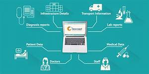 Healthcare industry hospital document management system for Document management system hospital