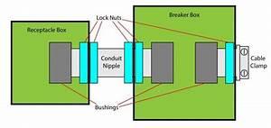 Build A 240v Power Adapter For Your Mig Welder En 2020