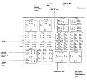 similiar f fuse diagram keywords 2001 ford f350 fuse box diagram also 2009 ford f 250 fuse box diagram