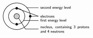 For Which Of The Following Molecules Or Ions Could This Be