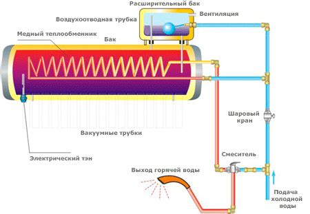 Расчёт солнечных коллекторов для Иркутска. Подробно и с выводами ПорталЭнерго.ru энергоэффективность и энергосбережение