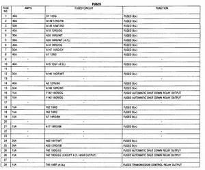 2001 Jeep Grand Cherokee Fuse Box   33 Wiring Diagram Images