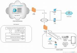 Azure Saas Architecture Diagram