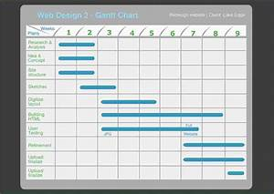 5 what is gantt chart ganttchart template With what is a gantt chart template