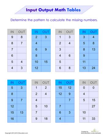 function tables input output worksheets math and math