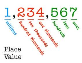 place value color coded chart by hall classroom teachers