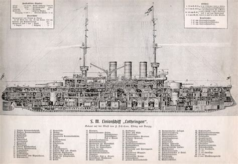 Wwi Ship Diagram by The Garden Of Forking Paths An Elaborate Cross Section