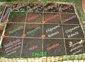 Faire Un Petit Potager En Carré : potager en carr 2 jardins en bretagne ~ Melissatoandfro.com Idées de Décoration