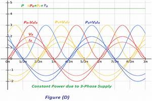 Advantages Of Three Phase System Over Single Phase System