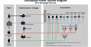 Winnebago Fuse 23a Power Diagram  With Images