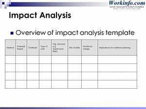 Impact assessment template page bbp change impact for Privacy impact assessment template