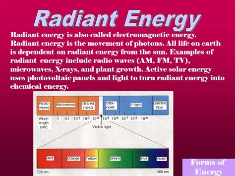 energy and work amusement park style ppt