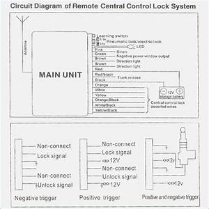 Bighawks Keyless Entry System Wiring Diagram